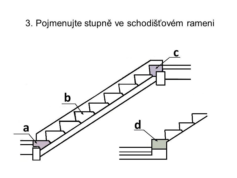 3. Pojmenujte stupně ve schodišťovém rameni