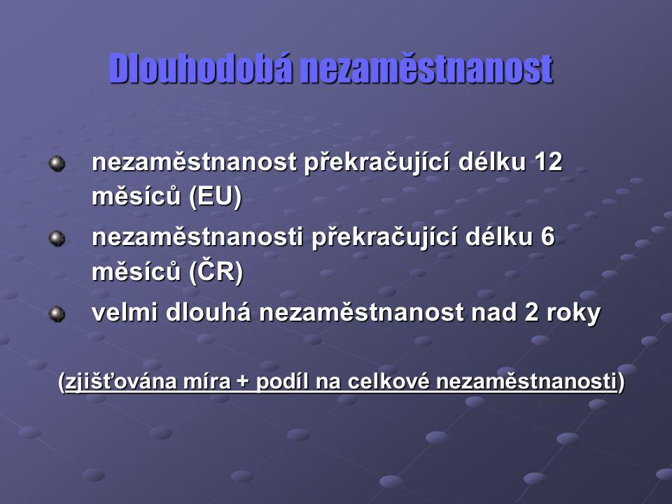 Dlouhodobá nezaměstnanost nezaměstnanost překračující délku 12 měsíců (EU) nezaměstnanosti překračující délku 6 měsíců (ČR) velmi dlouhá nezaměstnanos