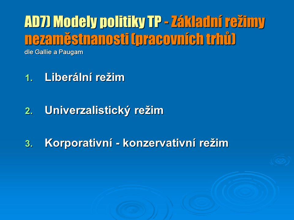 AD7) Modely politiky TP - Základní režimy nezaměstnanosti (pracovních trhů) dle Gallie a Paugam 1. Liberální režim 2. Univerzalistický režim 3. Korpor