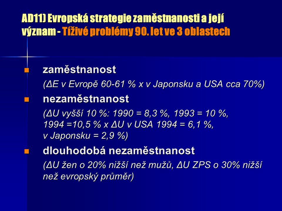 AD11) Evropská strategie zaměstnanosti a její význam - Tíživé problémy 90. let ve 3 oblastech zaměstnanost zaměstnanost (ΔE v Evropě 60-61 % x v Japon
