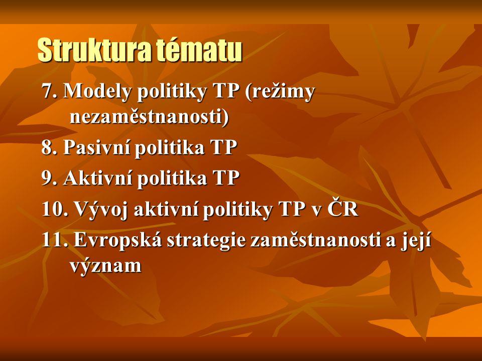 Struktura tématu 7. Modely politiky TP (režimy nezaměstnanosti) 8. Pasivní politika TP 9. Aktivní politika TP 10. Vývoj aktivní politiky TP v ČR 11. E