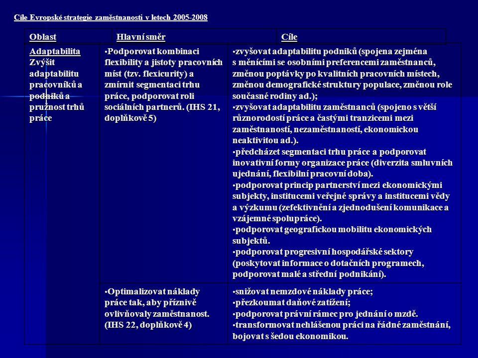 Cíle Evropské strategie zaměstnanosti v letech 2005-2008 Adaptabilita Zvýšit adaptabilitu pracovníků a podniků a pružnost trhů práce  Podporovat komb
