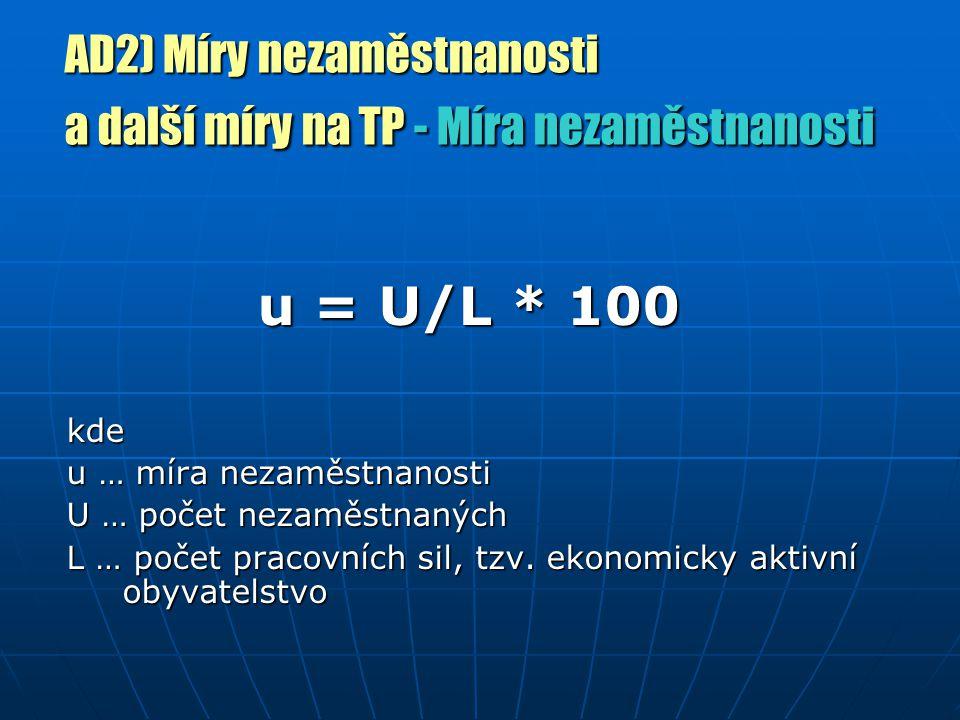 AD2) Míry nezaměstnanosti a další míry na TP - Míra nezaměstnanosti u = U/L * 100 kde u … míra nezaměstnanosti U … počet nezaměstnaných L … počet prac