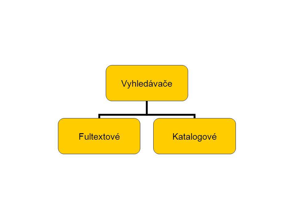 České fultextové vyhledávače Seznam.cz Jyxo.cz Morfeo.cz Zoohoo.cz Celosvětové fultextové vyhledávače Google.com Yahoo.