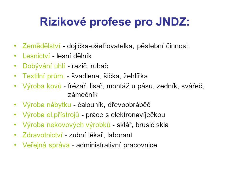 Rizikové profese pro JNDZ: Zemědělství - dojička-ošetřovatelka, pěstební činnost. Lesnictví - lesní dělník Dobývání uhlí - razič, rubač Textilní prům.