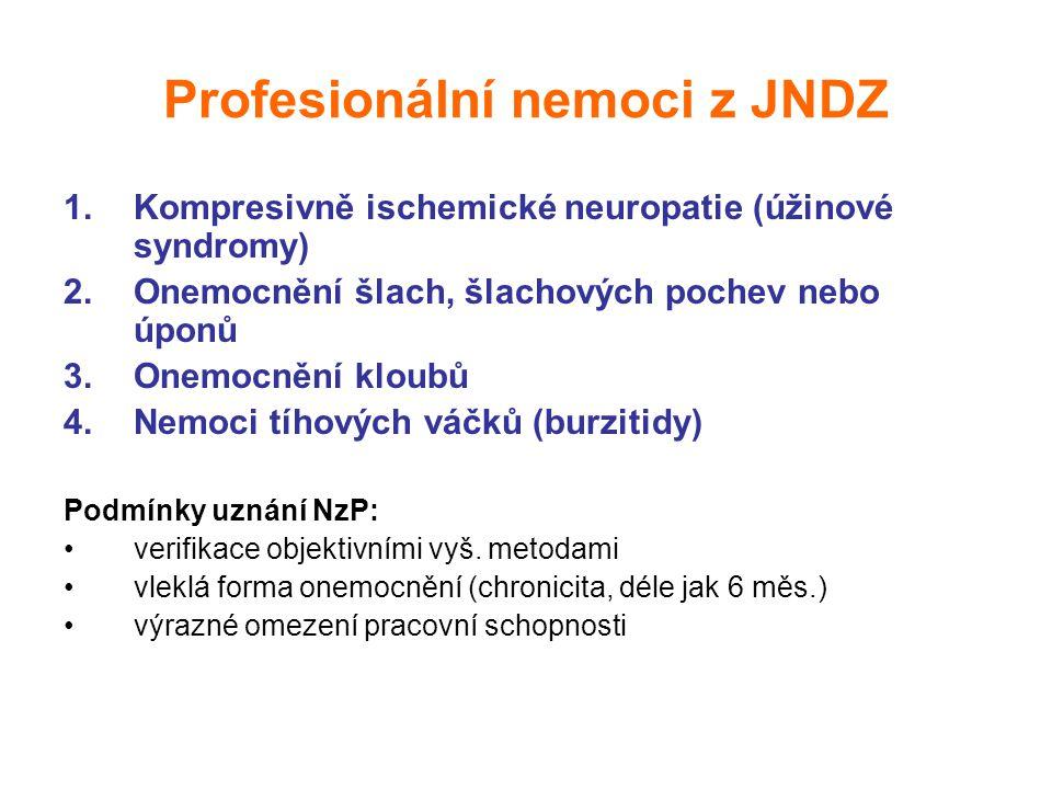 Profesionální nemoci z JNDZ 1.Kompresivně ischemické neuropatie (úžinové syndromy) 2.Onemocnění šlach, šlachových pochev nebo úponů 3.Onemocnění kloubů 4.Nemoci tíhových váčků (burzitidy) Podmínky uznání NzP: verifikace objektivními vyš.