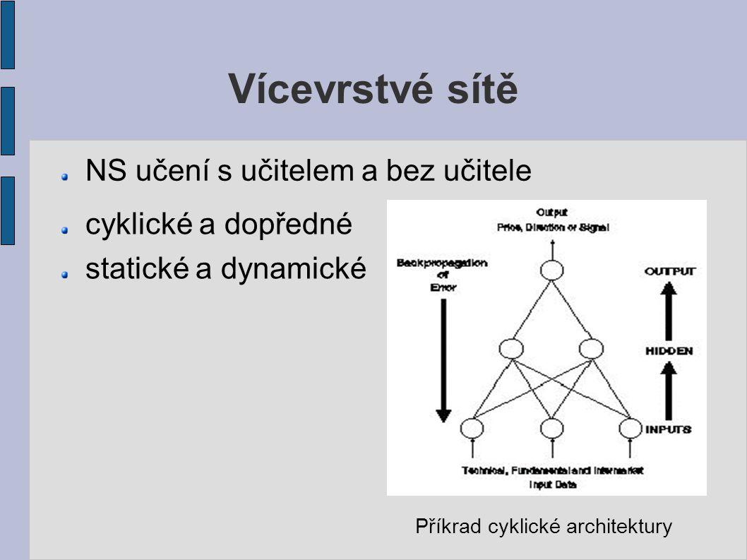 Vícevrstvé sítě cyklické a dopředné statické a dynamické Příkrad cyklické architektury NS učení s učitelem a bez učitele