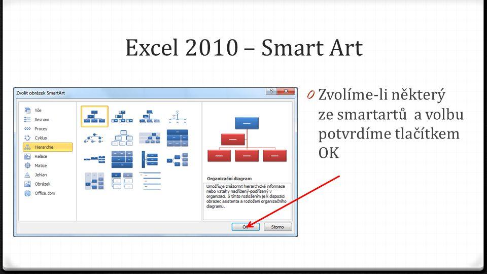 Excel 2010 – Smart Art 0 Vloží se SmartArt do listu.