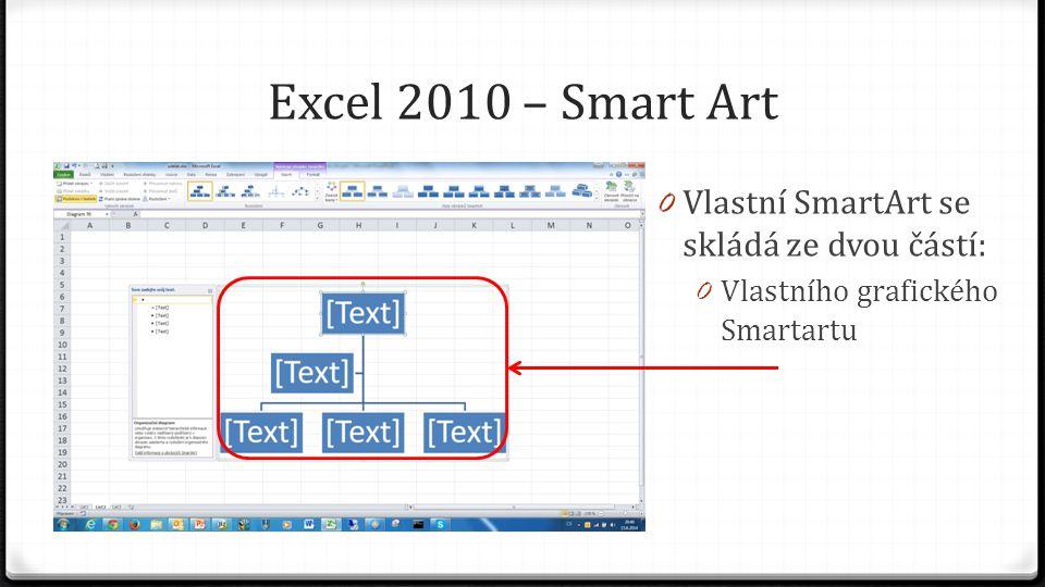 Excel 2010 – Smart Art 0 Vlastní SmartArt se skládá ze dvou částí: 0 Vlastního grafického SmartArtu 0 A pomocného textového pole
