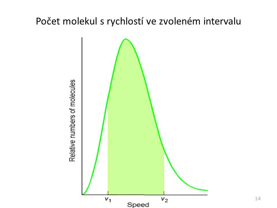 Nejpravděpodobnější, průměrná a střední kvadratická rychlost molekul Př.: c - /m.s -1 : C 6 H 6.....