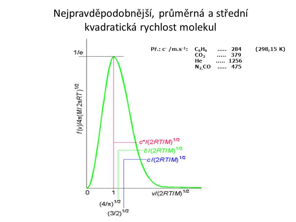 Nejpravděpodobnější, průměrná a střední kvadratická rychlost molekul Př.: c - /m.s -1 : C 6 H 6..... 284 (298,15 K) CO 2..... 379 He..... 1256 N 2, CO