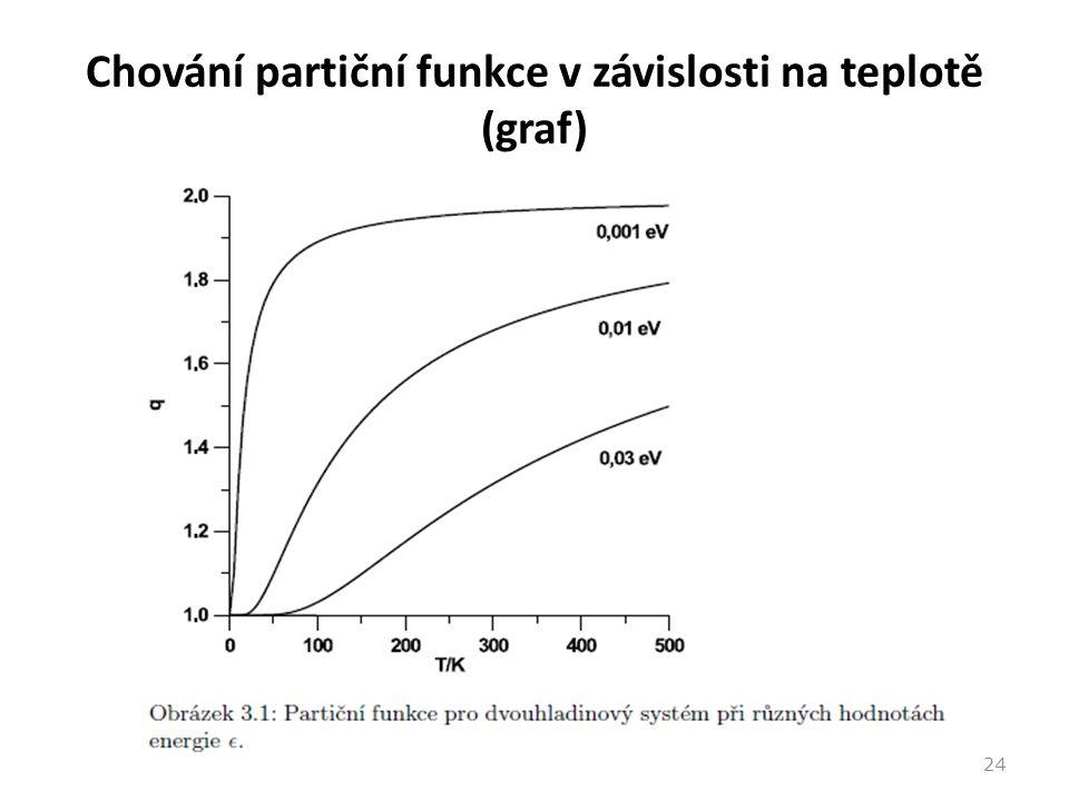 """""""Vysoká a """"nízká teplota pro partiční funkci q Ve smyslu partiční funkce je """"vysoká teplota T   /k a """"nízká teplota T   /k Molekulární partiční funkce udává počet stavů termálně dosažitelných molekulou při dané teplotě soustavy."""