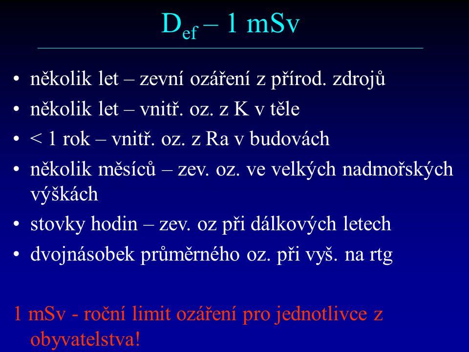 D ef – 1 mSv ––––––––––––––––––––––––––––––––––––––––––––––––––––––––––– několik let – zevní ozáření z přírod. zdrojů několik let – vnitř. oz. z K v t
