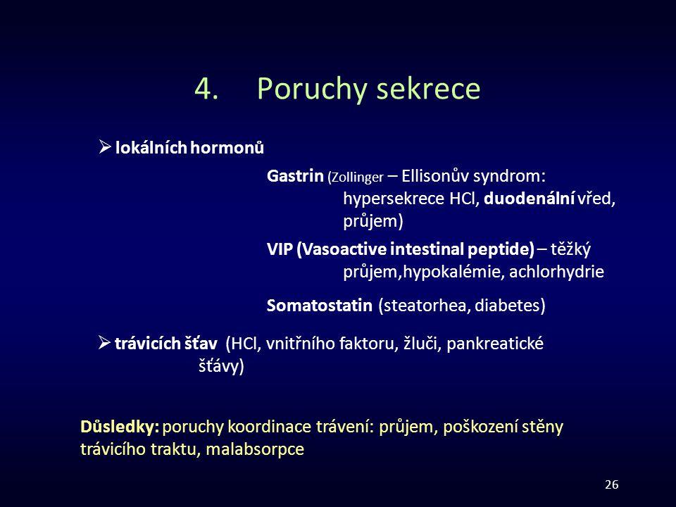 26 4.Poruchy sekrece  lokálních hormonů Gastrin (Zollinger – Ellisonův syndrom: hypersekrece HCl, duodenální vřed, průjem) VIP (Vasoactive intestinal