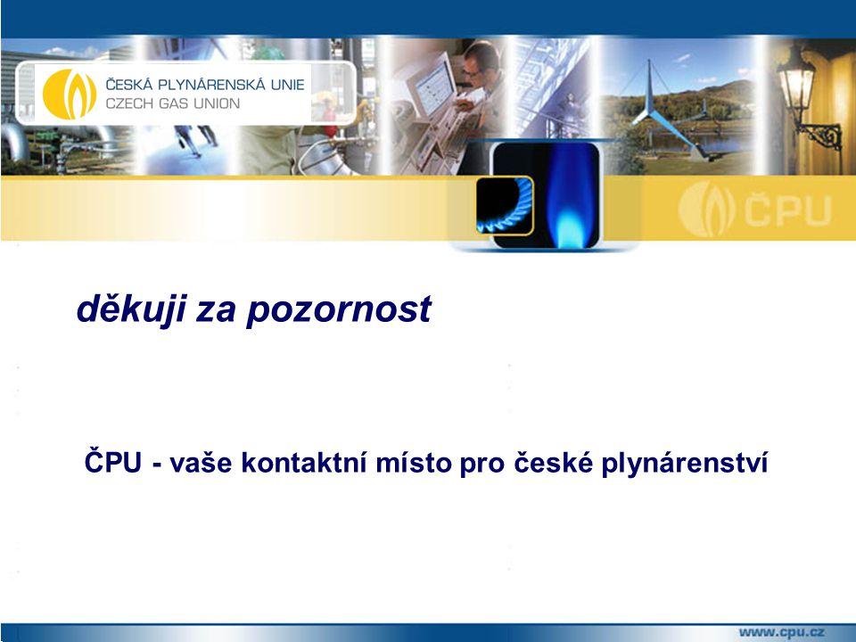 děkuji za pozornost ČPU - vaše kontaktní místo pro české plynárenství