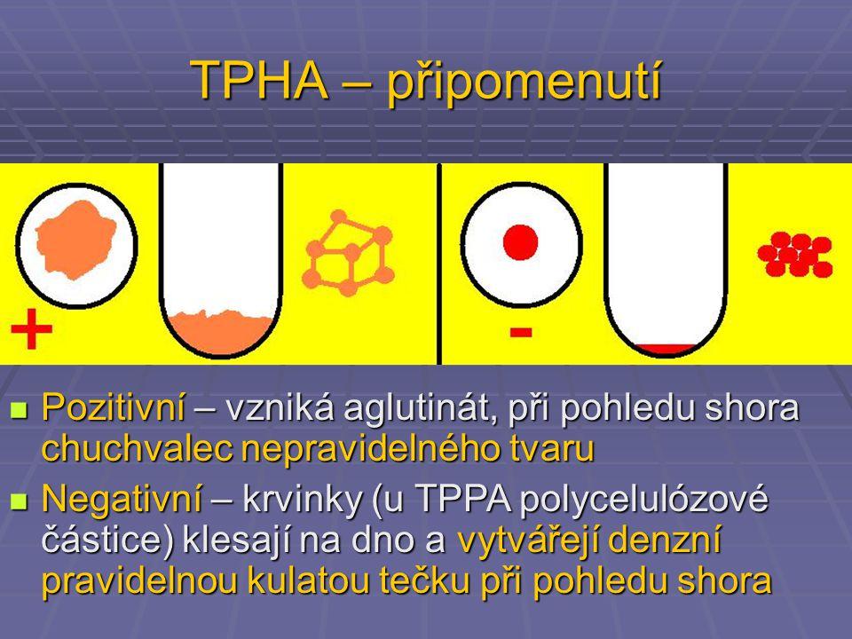 TPHA – připomenutí Pozitivní – vzniká aglutinát, při pohledu shora chuchvalec nepravidelného tvaru Pozitivní – vzniká aglutinát, při pohledu shora chuchvalec nepravidelného tvaru Negativní – krvinky (u TPPA polycelulózové částice) klesají na dno a vytvářejí denzní pravidelnou kulatou tečku při pohledu shora Negativní – krvinky (u TPPA polycelulózové částice) klesají na dno a vytvářejí denzní pravidelnou kulatou tečku při pohledu shora