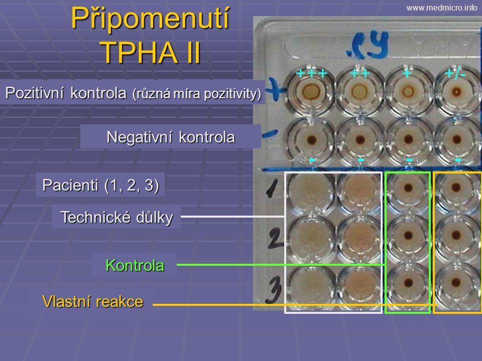 +++ ++ + +/- - - - - Pozitivní kontrola (různá míra pozitivity) Pacienti (1, 2, 3) Připomenutí TPHA II Negativní kontrola Technické důlky Kontrola Vlastní reakce www.medmicro.info