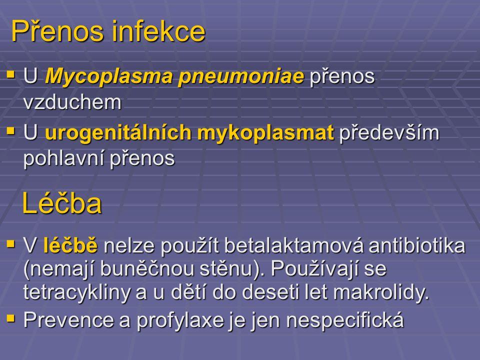 Přenos infekce  U Mycoplasma pneumoniae přenos vzduchem  U urogenitálních mykoplasmat především pohlavní přenos Léčba  V léčbě nelze použít betalaktamová antibiotika (nemají buněčnou stěnu).