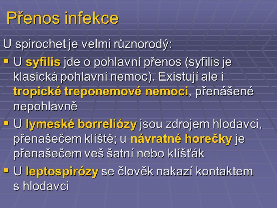 Přenos infekce U spirochet je velmi různorodý:  U syfilis jde o pohlavní přenos (syfilis je klasická pohlavní nemoc). Existují ale i tropické trepone