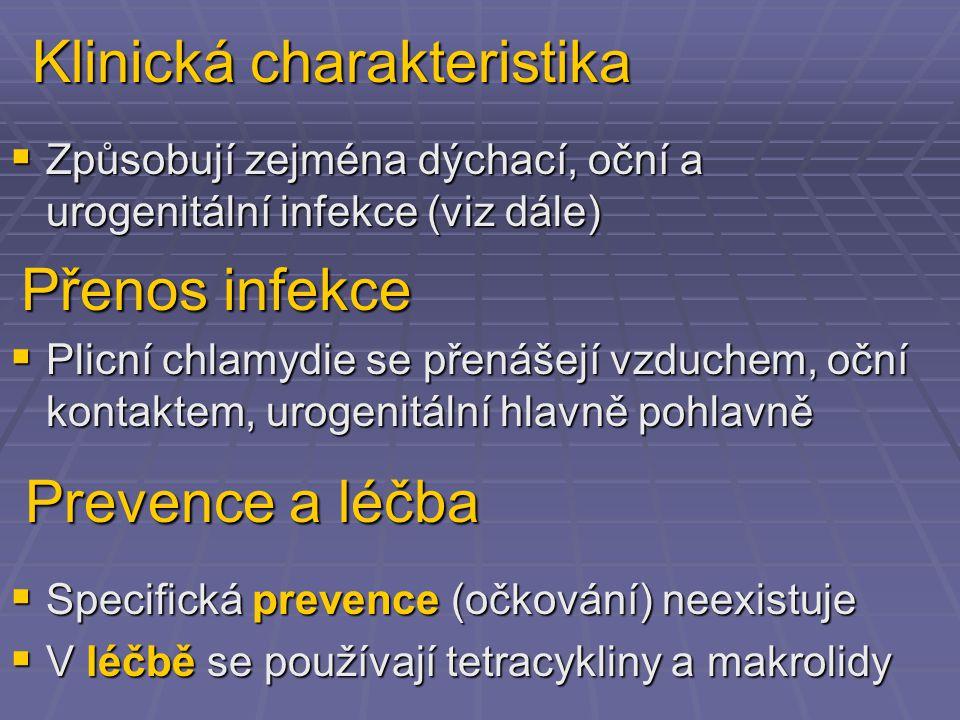 Klinická charakteristika  Způsobují zejména dýchací, oční a urogenitální infekce (viz dále) Přenos infekce  Plicní chlamydie se přenášejí vzduchem,