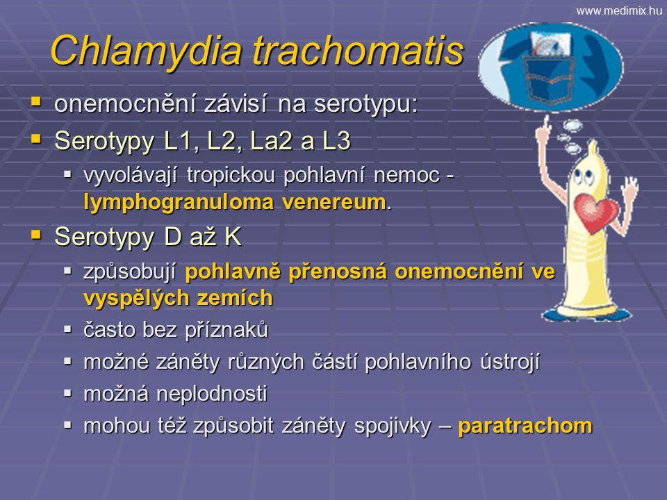 Chlamydia trachomatis  onemocnění závisí na serotypu:  Serotypy L1, L2, La2 a L3  vyvolávají tropickou pohlavní nemoc - lymphogranuloma venereum.