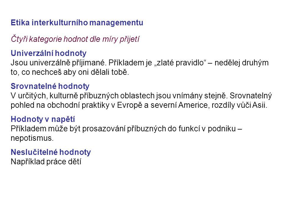 """Název principu (pořadové číslo principu) Čeští manažeři Američtí manažeři Čeští studenti """"Zlaté pravidlo (4.) 1."""