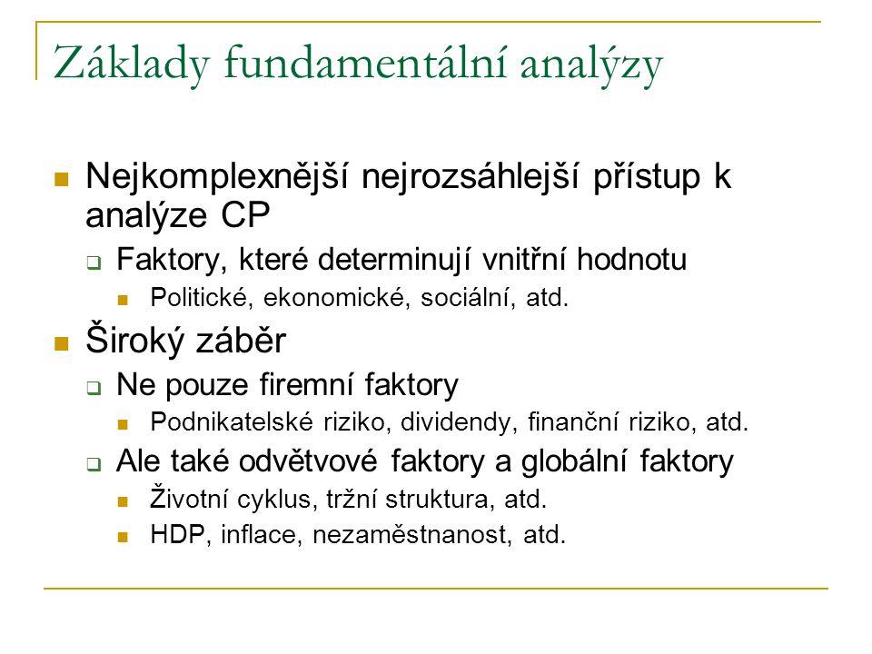 Základy fundamentální analýzy Nejkomplexnější nejrozsáhlejší přístup k analýze CP  Faktory, které determinují vnitřní hodnotu Politické, ekonomické,