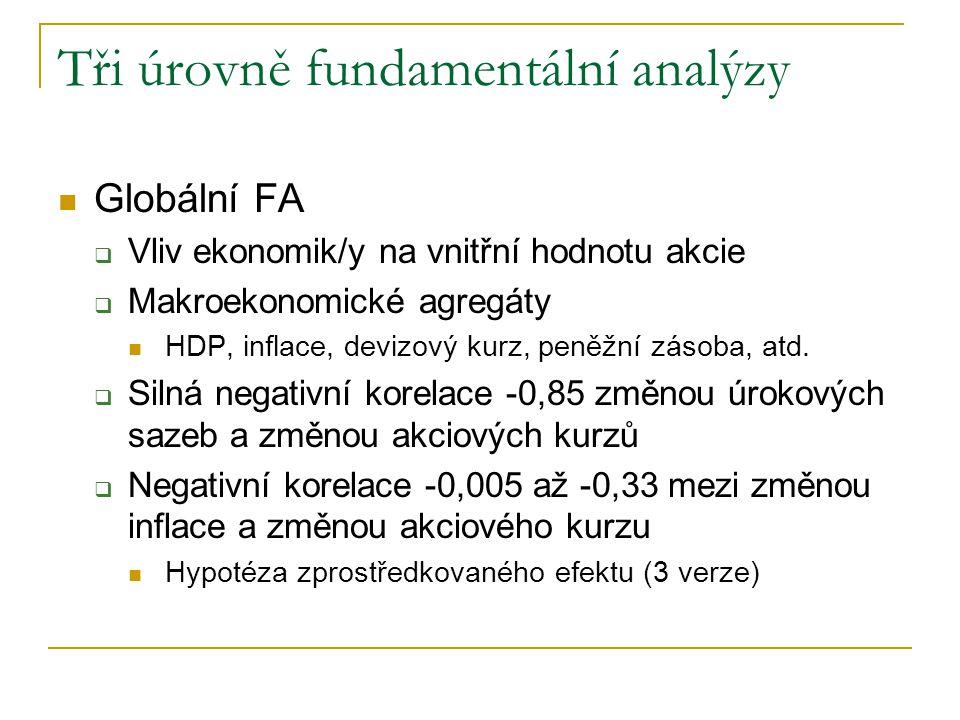 Tři úrovně fundamentální analýzy Globální FA  Vliv ekonomik/y na vnitřní hodnotu akcie  Makroekonomické agregáty HDP, inflace, devizový kurz, peněžn