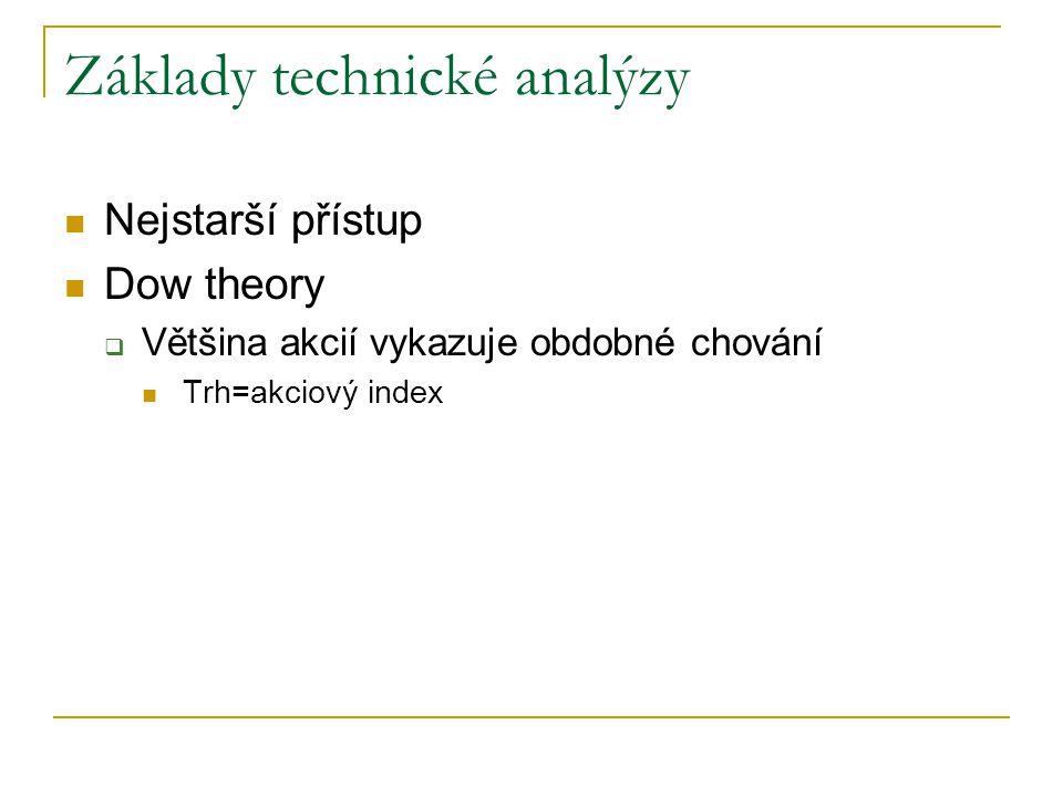 Základy technické analýzy Nejstarší přístup Dow theory  Většina akcií vykazuje obdobné chování Trh=akciový index