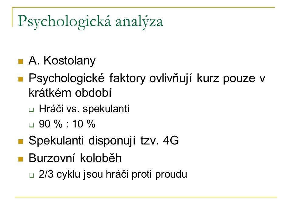 Psychologická analýza A. Kostolany Psychologické faktory ovlivňují kurz pouze v krátkém období  Hráči vs. spekulanti  90 % : 10 % Spekulanti disponu