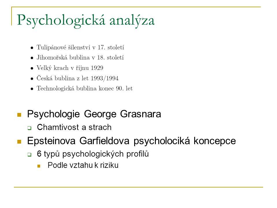 Psychologická analýza Psychologie George Grasnara  Chamtivost a strach Epsteinova Garfieldova psycholociká koncepce  6 typů psychologických profilů