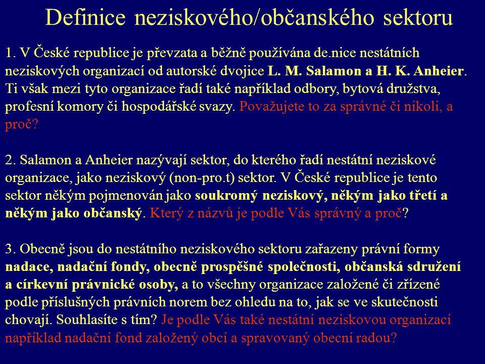 Definice neziskového/občanského sektoru 1.