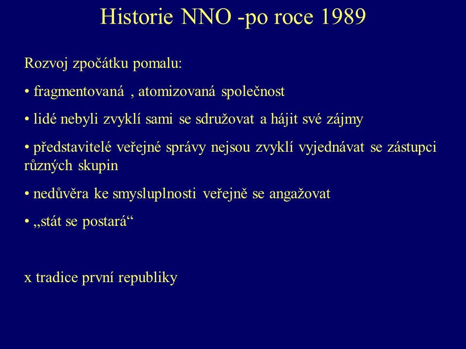 """Historie NNO -po roce 1989 Rozvoj zpočátku pomalu: fragmentovaná, atomizovaná společnost lidé nebyli zvyklí sami se sdružovat a hájit své zájmy představitelé veřejné správy nejsou zvyklí vyjednávat se zástupci různých skupin nedůvěra ke smysluplnosti veřejně se angažovat """"stát se postará x tradice první republiky"""