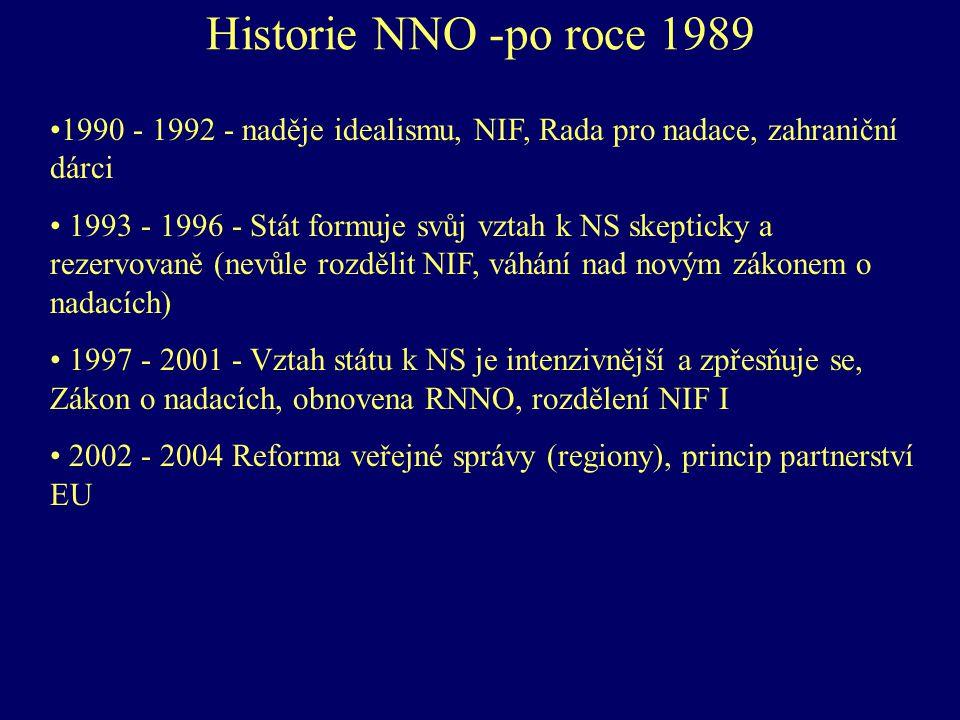 Historie NNO -po roce 1989 1990 - 1992 - naděje idealismu, NIF, Rada pro nadace, zahraniční dárci 1993 - 1996 - Stát formuje svůj vztah k NS skepticky a rezervovaně (nevůle rozdělit NIF, váhání nad novým zákonem o nadacích) 1997 - 2001 - Vztah státu k NS je intenzivnější a zpřesňuje se, Zákon o nadacích, obnovena RNNO, rozdělení NIF I 2002 - 2004 Reforma veřejné správy (regiony), princip partnerství EU