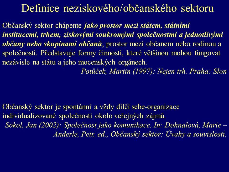 Definice neziskového/občanského sektoru H.K. Anheier a L.