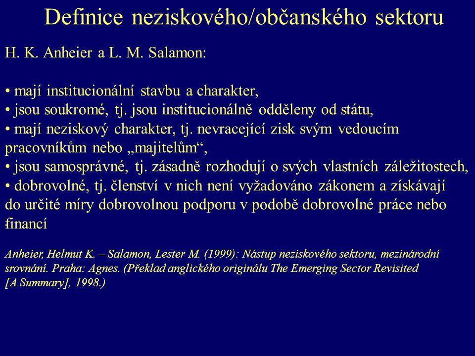 Definice neziskového/občanského sektoru H. K. Anheier a L.