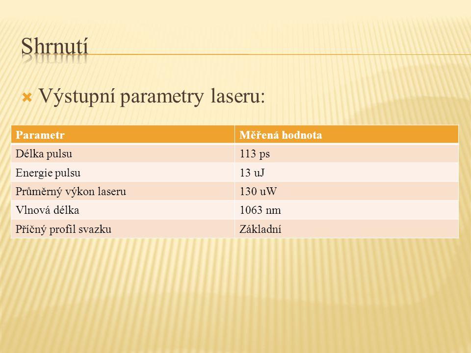 ParametrMěřená hodnota Délka pulsu113 ps Energie pulsu13 uJ Průměrný výkon laseru130 uW Vlnová délka1063 nm Příčný profil svazkuZákladní  Výstupní parametry laseru: