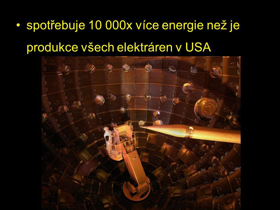 spotřebuje 10 000x více energie než je produkce všech elektráren v USA