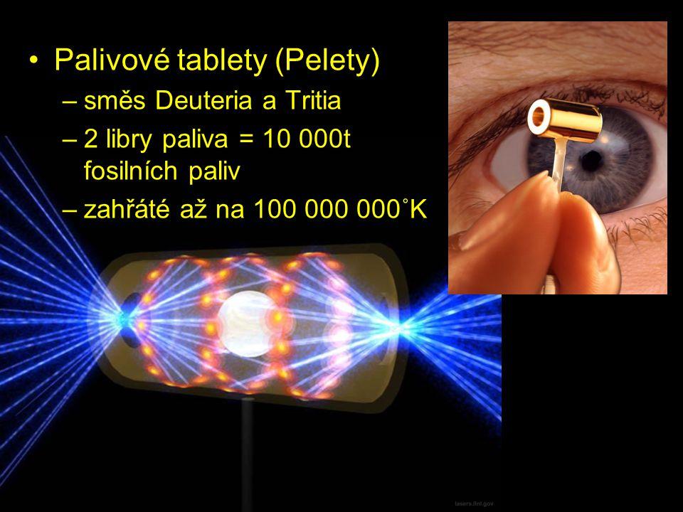 Palivové tablety (Pelety) –směs Deuteria a Tritia –2 libry paliva = 10 000t fosilních paliv –zahřáté až na 100 000 000˚K