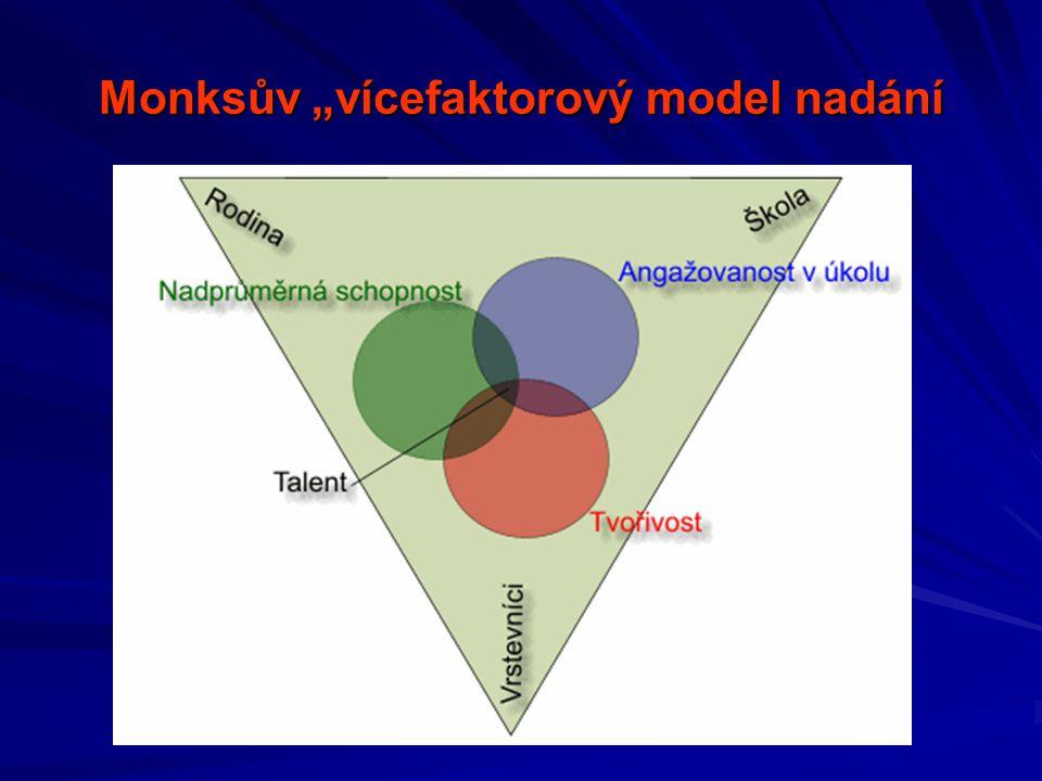 """Monksův """"vícefaktorový model nadání"""