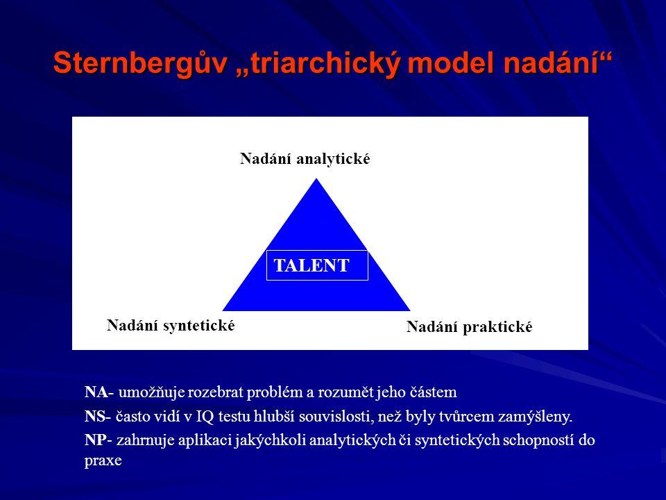 """Sternbergův """"triarchický model nadání Nadání analytické Nadání syntetické Nadání praktické TALENT NA- umožňuje rozebrat problém a rozumět jeho částem NS- často vidí v IQ testu hlubší souvislosti, než byly tvůrcem zamýšleny."""