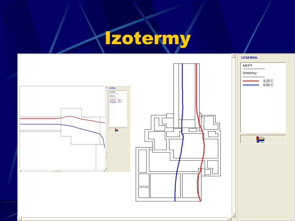 Izotermy