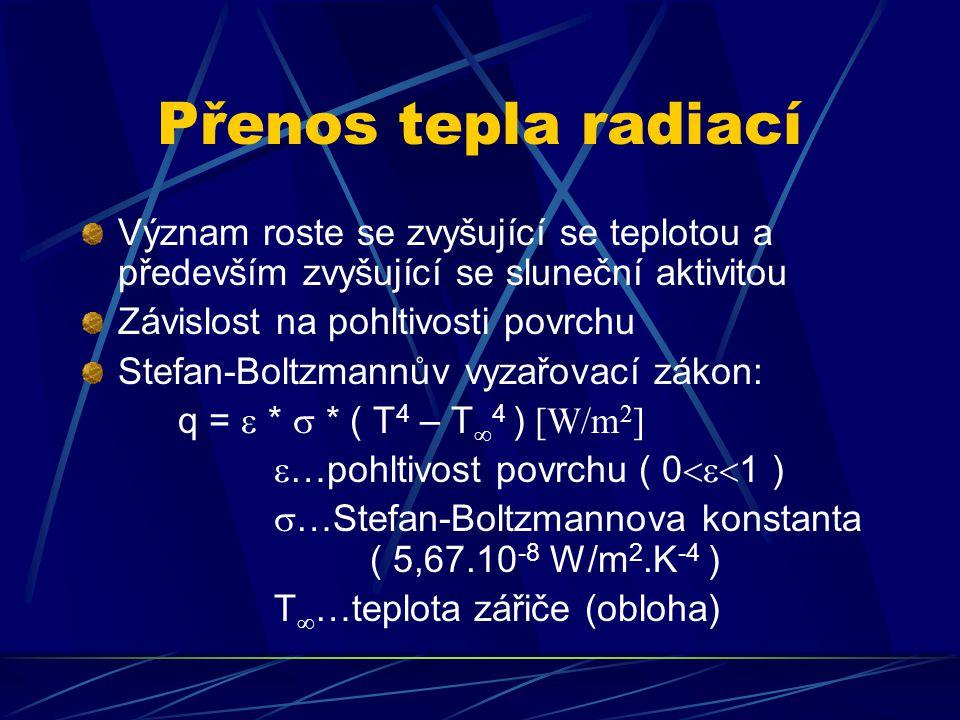 Přenos tepla radiací Význam roste se zvyšující se teplotou a především zvyšující se sluneční aktivitou Závislost na pohltivosti povrchu Stefan-Boltzmannův vyzařovací zákon: q =  *  * ( T 4 – T  4 ) [W/m 2 ]  …pohltivost povrchu ( 0  1 )  …Stefan-Boltzmannova konstanta ( 5,67.10 -8 W/m 2.K -4 ) T  …teplota zářiče (obloha)