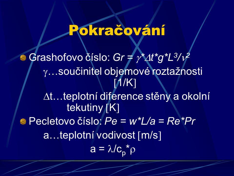 Pokračování Grashofovo číslo: Gr =  *  t*g*L 3 / 2  …součinitel objemové roztažnosti  1/K   t…teplotní diference stěny a okolní tekutiny  K  Pecletovo číslo: Pe = w*L/a = Re*Pr a…teplotní vodivost  m/s  a = /c p * 