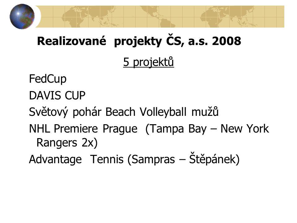 Realizované projekty ČS, a.s.