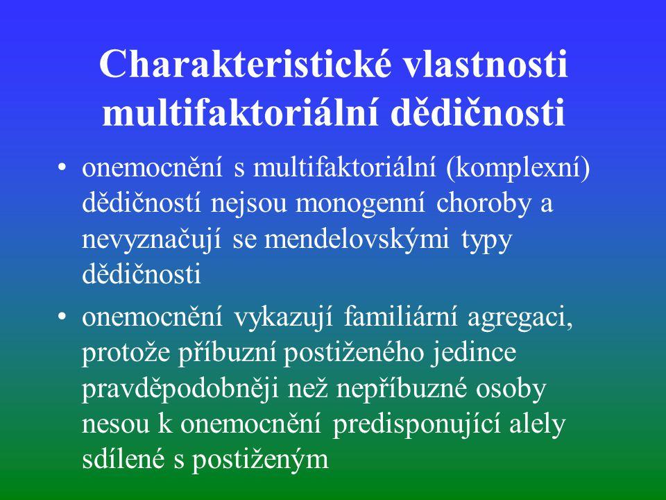 Charakteristické vlastnosti multifaktoriální dědičnosti onemocnění s multifaktoriální (komplexní) dědičností nejsou monogenní choroby a nevyznačují se mendelovskými typy dědičnosti onemocnění vykazují familiární agregaci, protože příbuzní postiženého jedince pravděpodobněji než nepříbuzné osoby nesou k onemocnění predisponující alely sdílené s postiženým