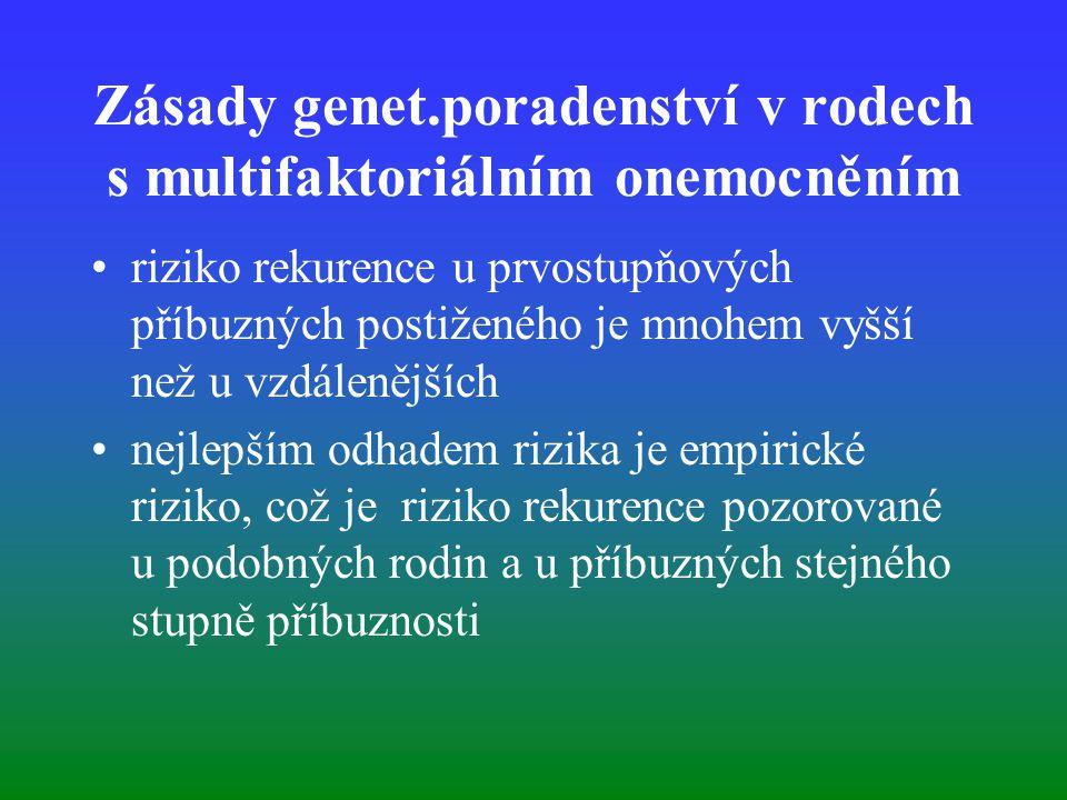 Zásady genet.poradenství v rodech s multifaktoriálním onemocněním riziko rekurence u prvostupňových příbuzných postiženého je mnohem vyšší než u vzdál