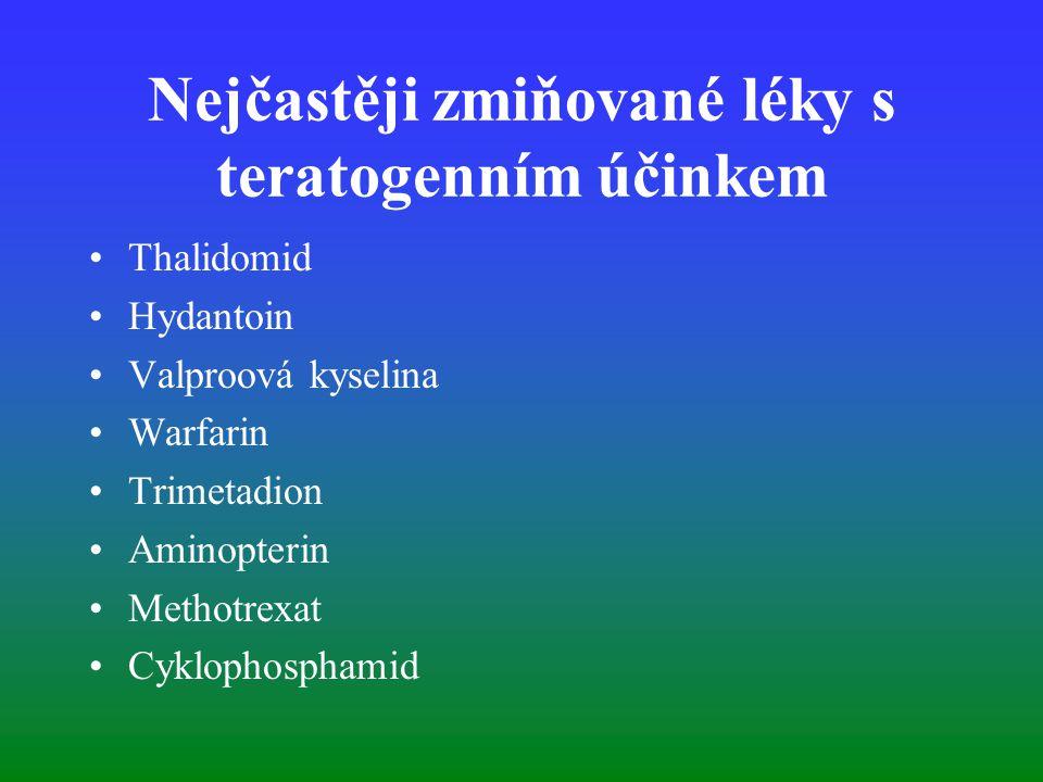 Nejčastěji zmiňované léky s teratogenním účinkem Thalidomid Hydantoin Valproová kyselina Warfarin Trimetadion Aminopterin Methotrexat Cyklophosphamid