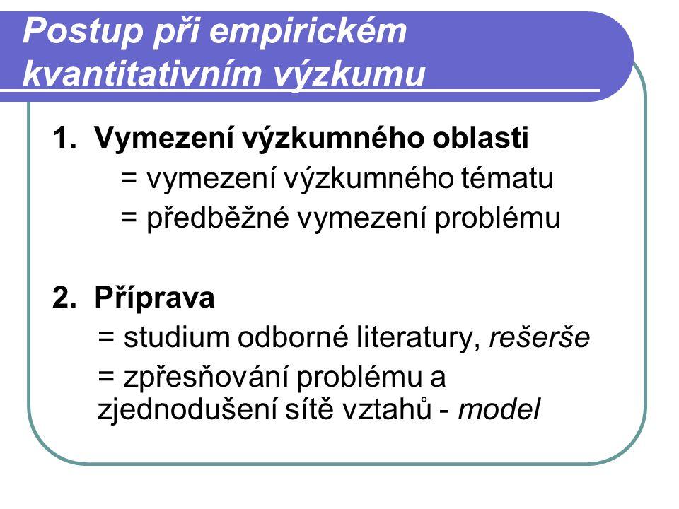 Postup při empirickém kvantitativním výzkumu 1. Vymezení výzkumného oblasti = vymezení výzkumného tématu = předběžné vymezení problému 2. Příprava = s