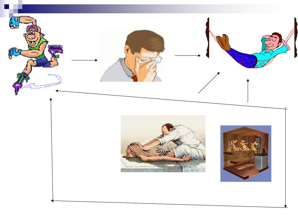Komplexní regenerace má pozitivní vliv na zdatnost, výkonnost i výkon – ovlivňuje většinu limitujících faktorů únava zotavování práce